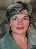 Калашник Олена Віталіївна